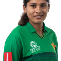 Sadia Iqbal - Complete Profile and Biography