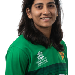 Iram Javed - Complete Profile and Biography