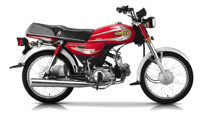 Yamaha Motorcycle Bikes Prices In Pakistan 2019 Specs