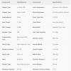 Sazgar Deluxe Mini Cab Specs chart