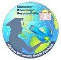 Women University Swabi