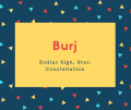 Burj Name Meaning Zodiac Sign, Star, Constellation