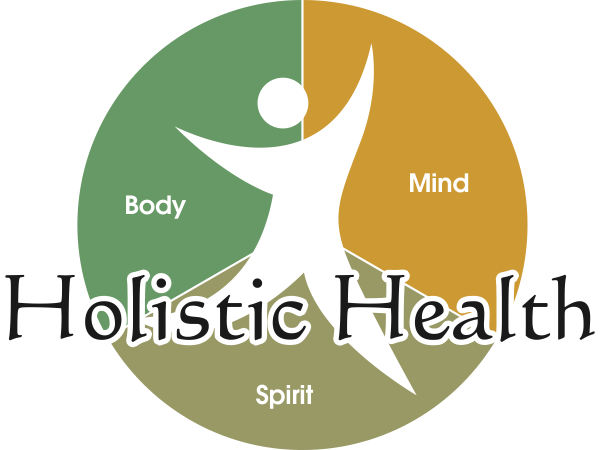 Holistic Healthcare (Pvt) Ltd cover