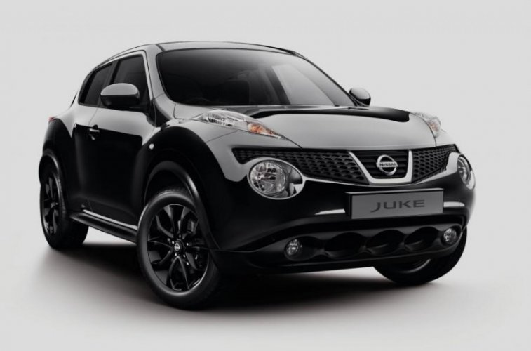 Nissan Juke 2018 - Price in Pakistan