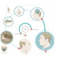 Cosmopolitan Hair Transplant logo