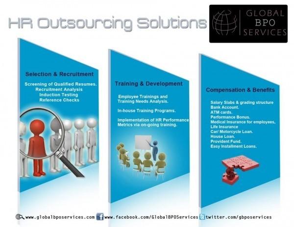 Global BPO Services