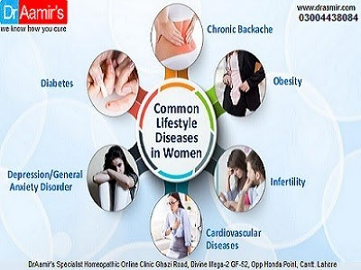 Dr. Aamir's Online Homeopathic Clinic