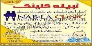 Nabila Clinic