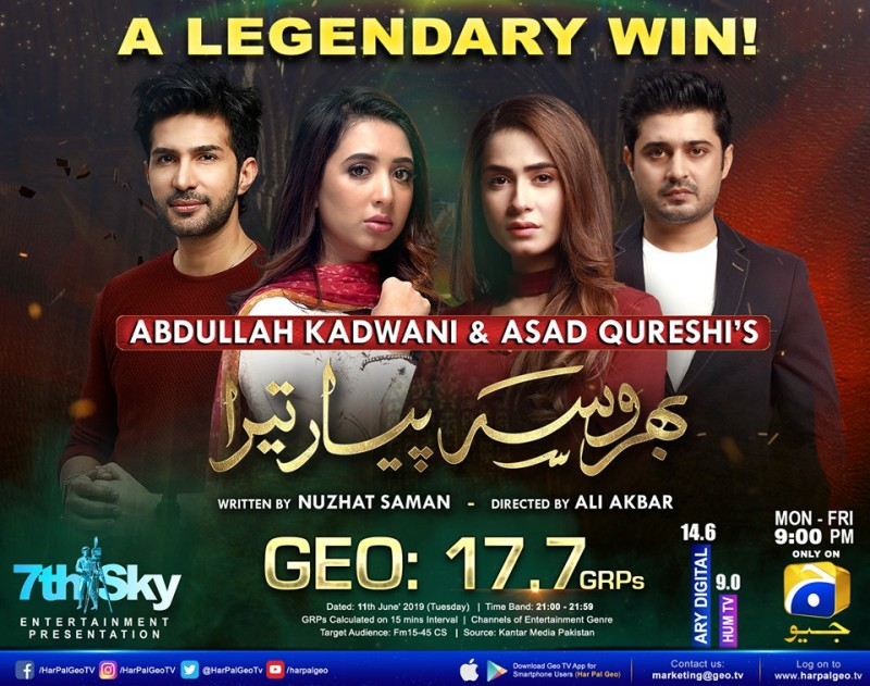Bharosa Pyar Tera Geo TV Drama , Cast, Timings, And Schedule